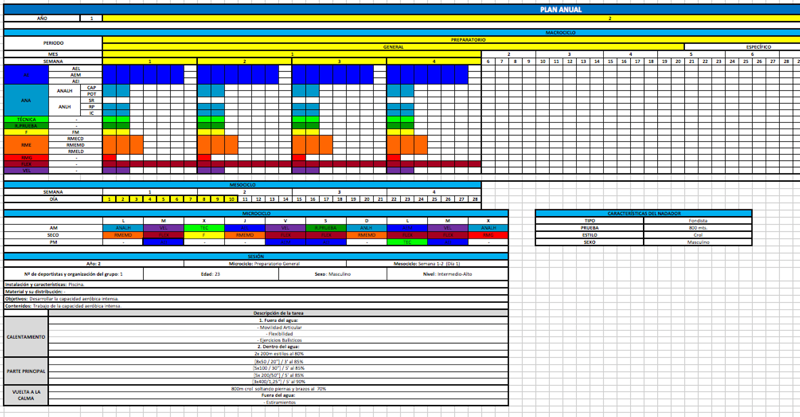 Descargar Plantilla Planificación Anual