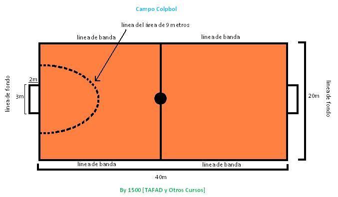 El Colpbol Colpbol Pelota Valenciana Juegos Y Actividad Fisica