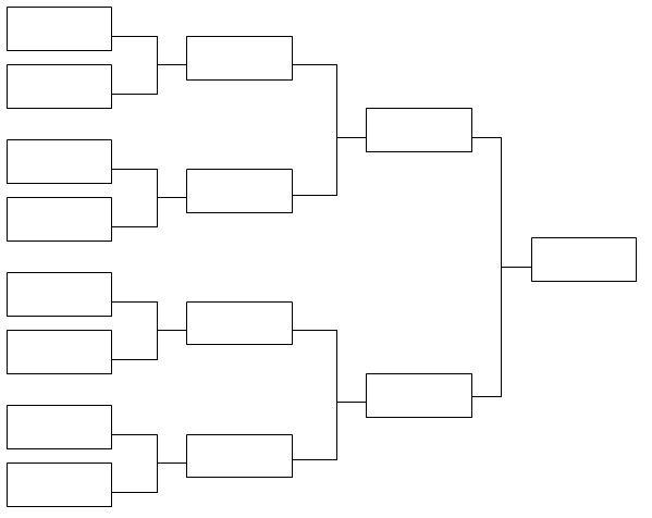 Sistema de Organización de Torneos