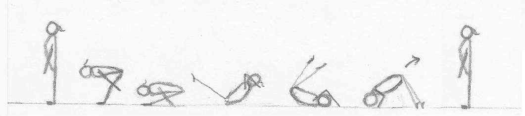 Voltereta atrás piernas abiertas Gimnasia