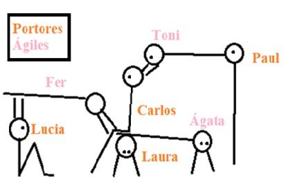 Acrogym Trabajo Montaje De Figuras Acrogym Dinámica De Grupos