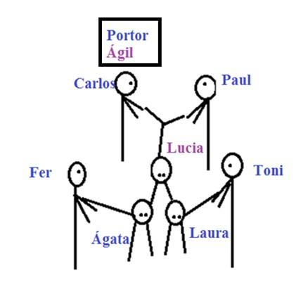 Montaje Acrogym - Acrosport 6-7 Personas