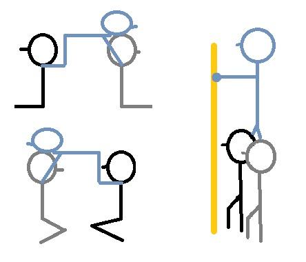 Acrogym Equilibrios Sobre Espalda y Hombros