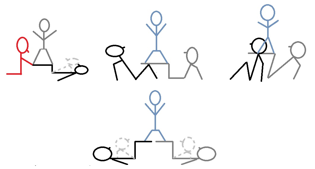 Acrogym Equilibrio Sobre Piernas
