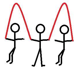 Saltar Comba Dos Cuerdas