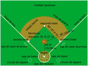Partido béisbol campo
