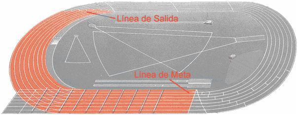 Atletismo 200 Metros Lisos Zona