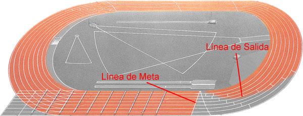 Atletismo 400 Metros Vallas Zona