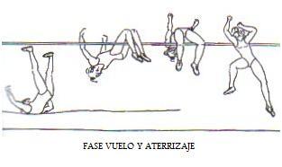 Atletismo Salto Altura Estilo Fosbury Vuelo Aterrizaje