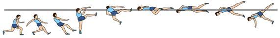 Atletismo Salto Altura Estilo Rodillo Ventral Fases