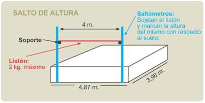Atletismo Salto Altura Liston Colchoneta Saltometro