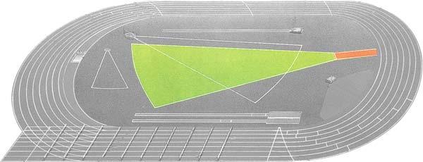 Pista Atletismo Áreas y Zonas de Actuación