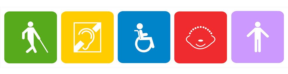 Distinción entre Deficiencia, Discapacidad y Minusvalía