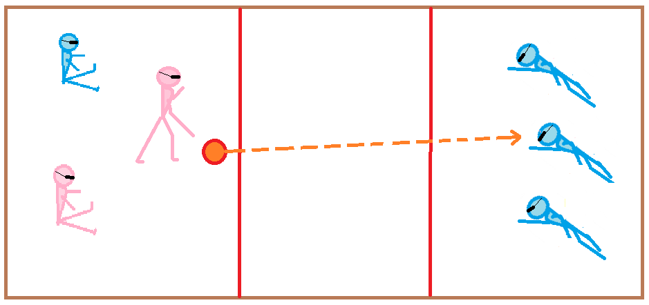 Sesiones discapacitados ciegos goalball