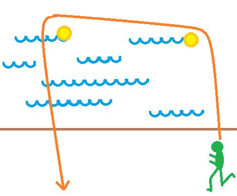 Socorrismo nado mar abierto