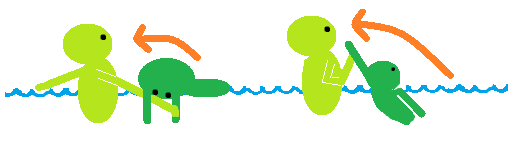 Socorrismo técnica rescate víctima posición medusa