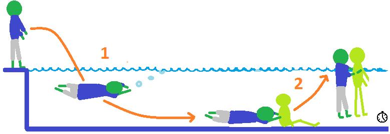 Socorrismo rescatar víctima ahogada