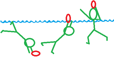 Socorrismo aguantar ringo fuera del agua
