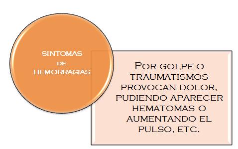 Socorrismo trastornos circulatorios hemorragias