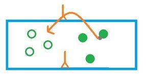 Futbol Playa 3vs3