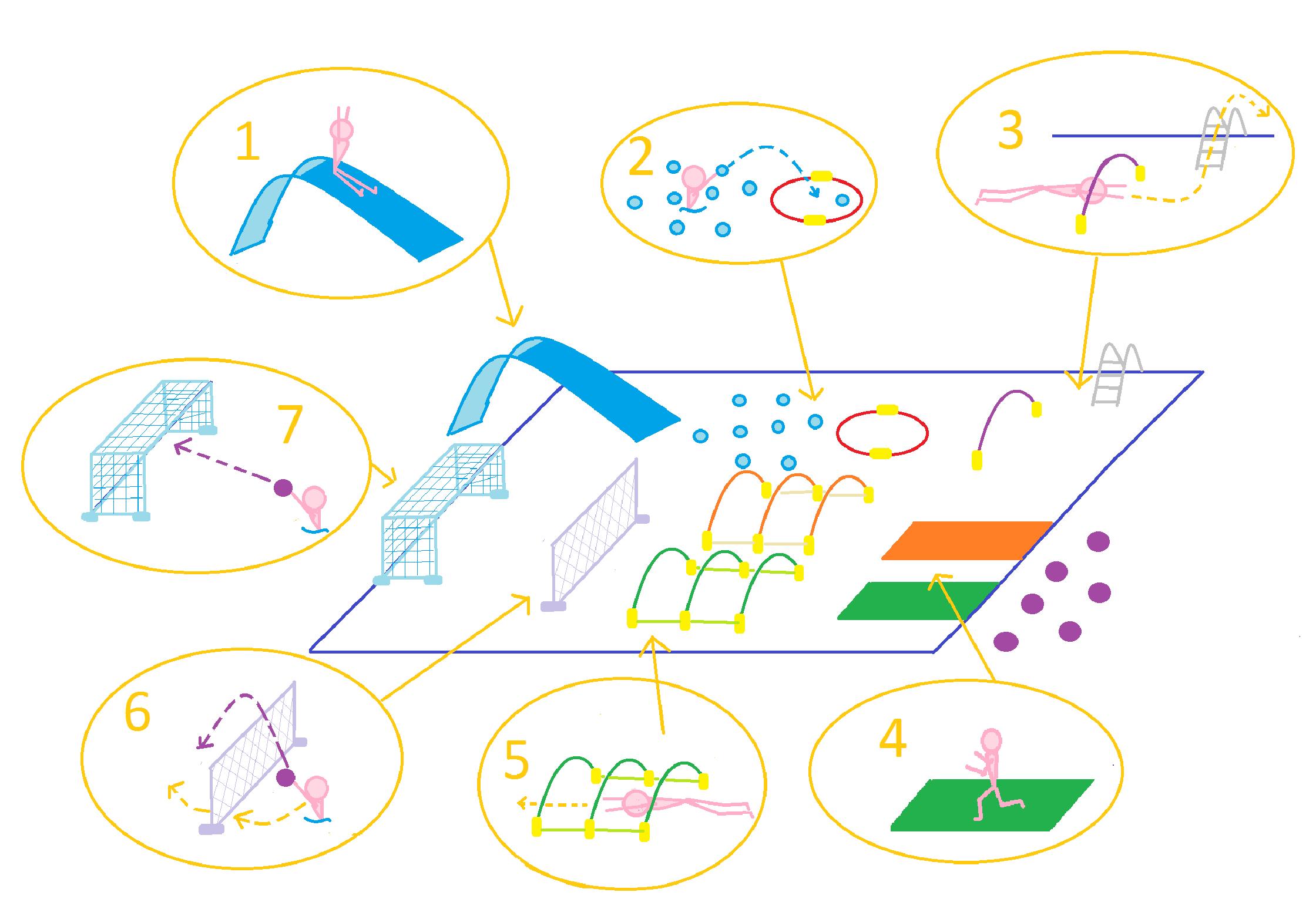 Circuito Juegos Para Niños : Circuito juegos familiarización
