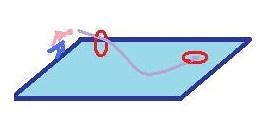 Salto Precisión y Buceo