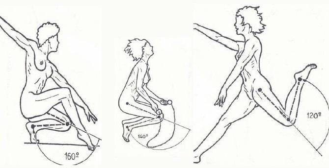 Flexión de la Rodilla